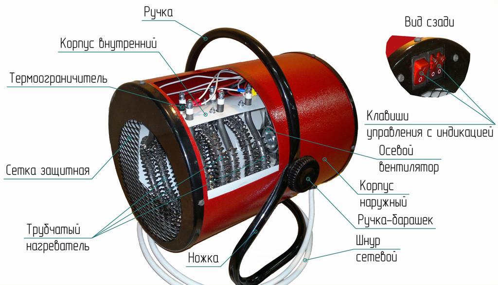 Тепловая пушка ТВ-4,5 ( 1,5;3,0; 4,5 кВт)