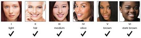 Прибор эффективно удаляет волосы даже на темной коже, при этом не повреждая ее