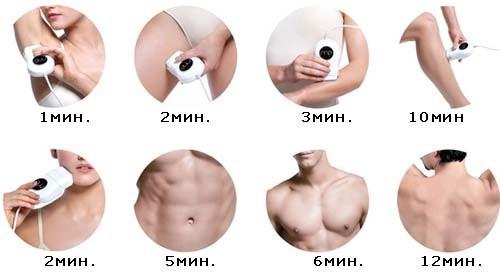 """Для безопасного применения элос-эпилятора """"ILuminage Me Touch Tanda Me Touch"""" следует соблюдать длительность процедур на разных участках кожи"""