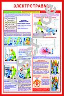 Плакаты Первая медицинская помощь при травмах и переломах, фото 1