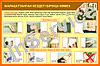 Плакаты Первая медицинская помощь при ЧС