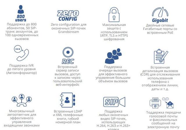 Grandstraem 6200 серии инфографика