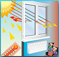 Стеклопакеты энергосберегающие, безопасные из каленого стекла
