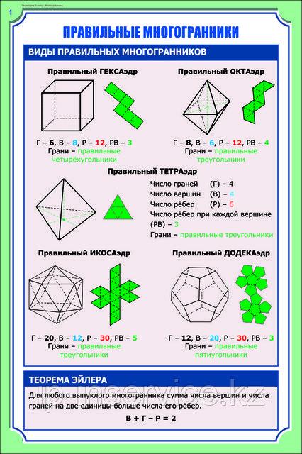 учебные плакаты с1-11 классы