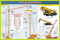 Плакаты по безопасности и охране труда