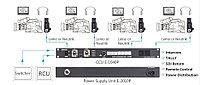 SWIT 4-ch EFP Package комплект камерного канала для 4-х наплечных камер, фото 1