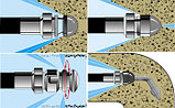 Посейдон ВНА-Б-500-17, фото 3