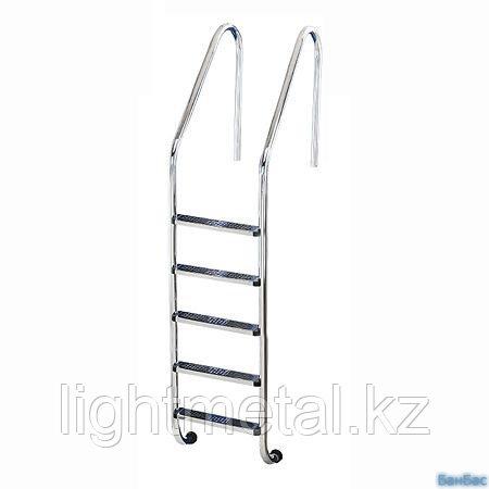 Перегородки для душевых кабин и лестницы для бассейнов