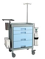 Медицинские и мобильные столы