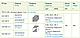 Пресс-клещи PEW 8.185 для  контактных гильз, фото 4
