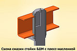 Борона дисковая модульная БДМ-3,2х2Н, фото 2