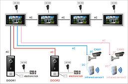 Видеодомофоны BcomTech