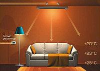 Особенности электрического теплового оборудования