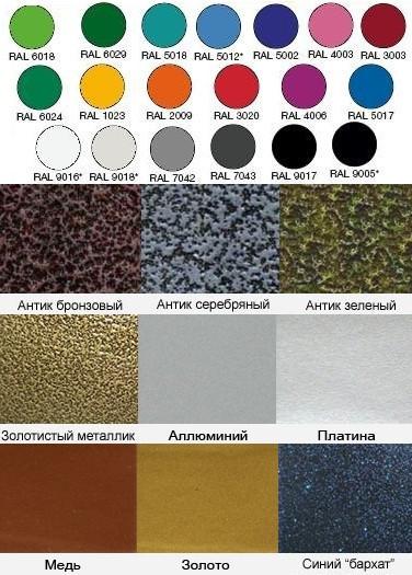 Полимерная Порошковая покраска