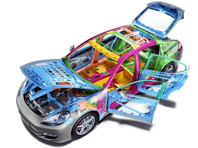 Полимерная - порошковая покраска автомобильных деталей