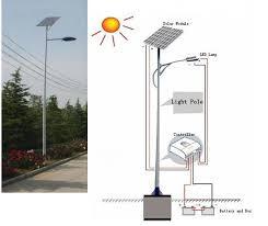 Световые опоры на солнечных батареях KKS-YT20 20W