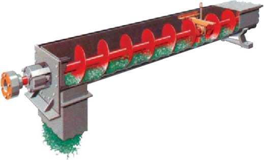 Винтовой конвейер , фото 2