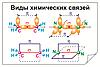 Кодотранспоранты / Виды химических связей (9 шт.)