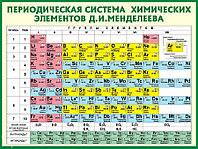 Кодотранспоранты / Элементы и их свойства (11 шт.)