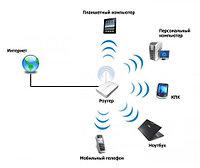 Обслуживание Wi-Fi