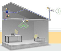 Что такое GSM-репитер (усилитель сотовой связи)? Для чего он нужен?