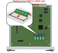 Avaya BRANCH GATEWAY MEMORY KIT, фото 1
