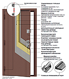 """Стальные двери """"Комфорт"""", фото 2"""