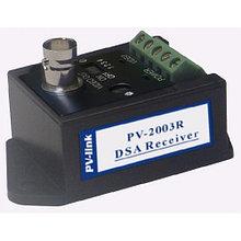 Оборудование передачи видеосигнала