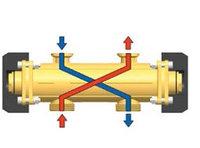 Гидравлический сепаратор DN20