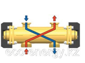 Гидравлический сепаратор DN25