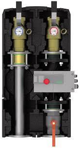 HeatBloC K32 DN50