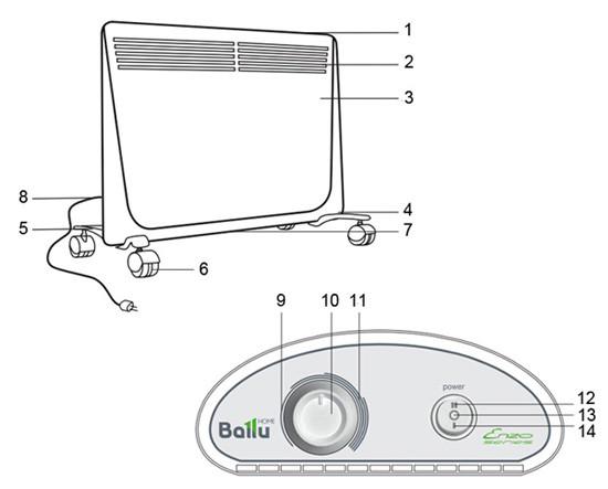 электрический бытовой обогреватель