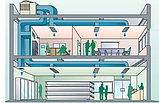 Вентиляция (приток и вытяжка) торговых помещений, торговых комплексов, супер маркетов, фото 3