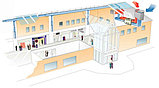 Вентиляция (приток и вытяжка) торговых помещений, торговых комплексов, супер маркетов, фото 4