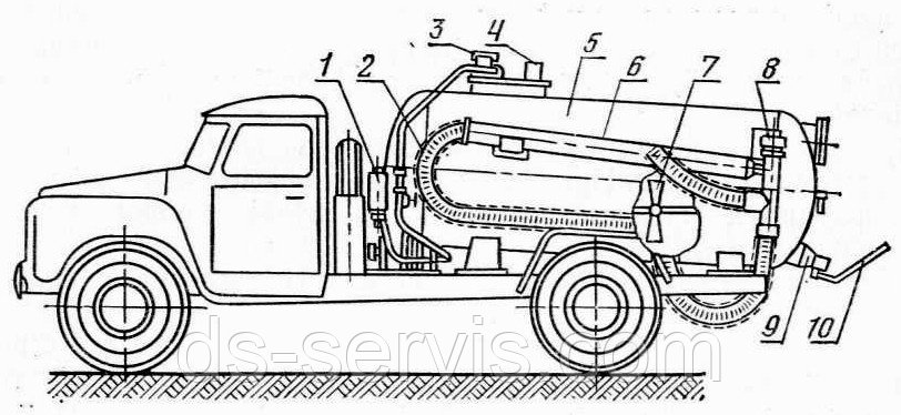 Вал карданный КО-503В-2.02.04.000-09