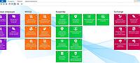 SearchInform SIEM - система мониторинга и анализа событий информационной безопасности