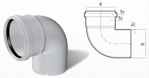 Отвод ПВХ канализационный (87°) 3.2 mm д100