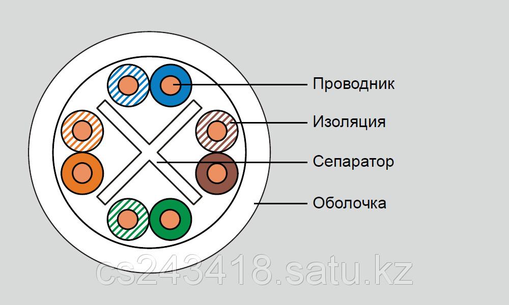 19C-U6-02WT-B305 - Кабель UTP Eurolan Cat 6  PVC