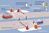 Автоматизация платных парковок и стоянок. Оборудование для автоматизации платной парковки.