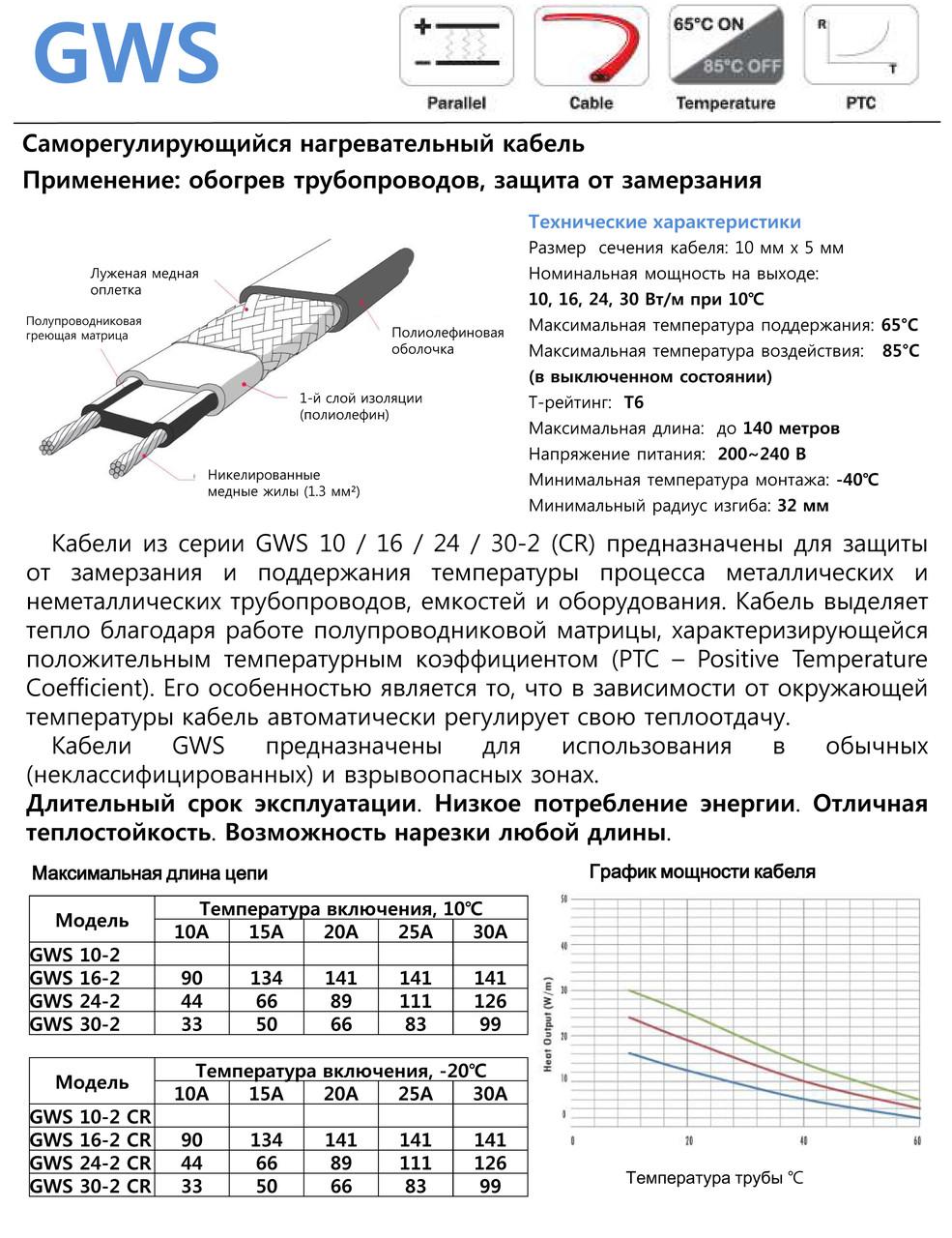 Саморегулирующийся кабель GWS 40-2, 40 Вт/м