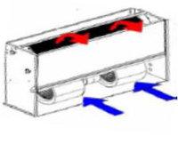 Фанкойл напольный-потолочный  двухтрубный без корпуса VEF032 VCL