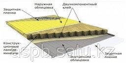 Сэндвич-панели стеновые, производство Россия