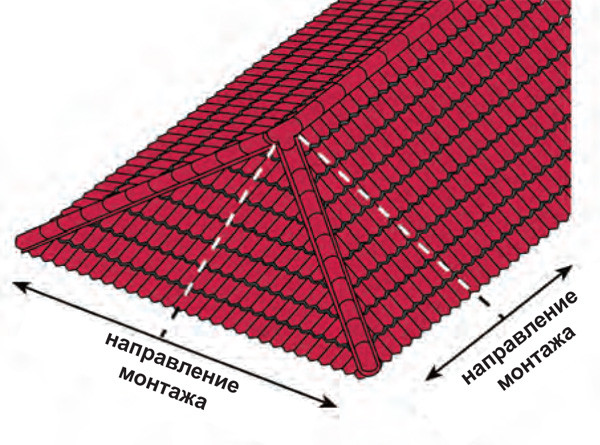 Металлочерепица глянец,санмат 0,45