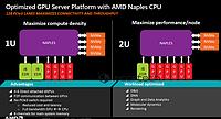 Новаый серверный процессор AMD Naples