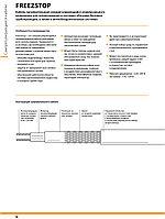Саморегулирующийся нагревательный кабель FREEZSTOP-15, 15 Вт/м