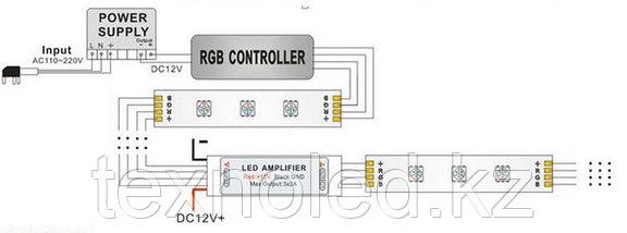 Усилитель для rgb ленты, фото 3