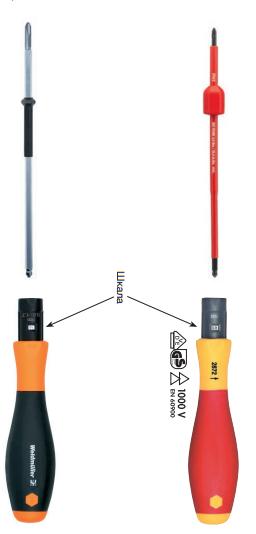 Динамометрический ключ DMSI