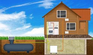 Автономная газификация-монтаж газового отопления
