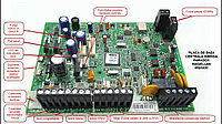 MG5000 контрольная панель беспроводной сигнализации, 32 зоны, 433 мГц