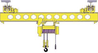 Краны мостовые, кран-балки подвесные и опорные